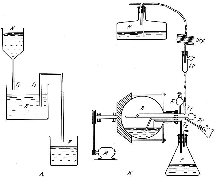 Турбидостат Моно (Б) и схема
